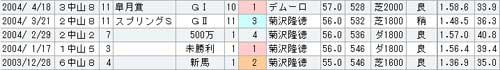 daiwa.jpg